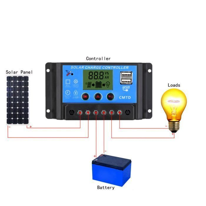 Regulador solar PWM